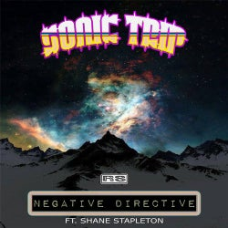 Negative Directive