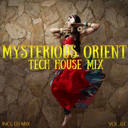Various Artists Releases on Beatport