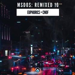 MSDOS Remixed 10