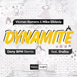 Dany Bpm Tracks & Releases on Beatport
