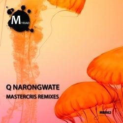 Mastercris Remixes