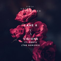 Visions (feat. RBBTS) [The Remixes]
