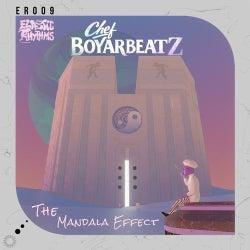 The Mandala Effect