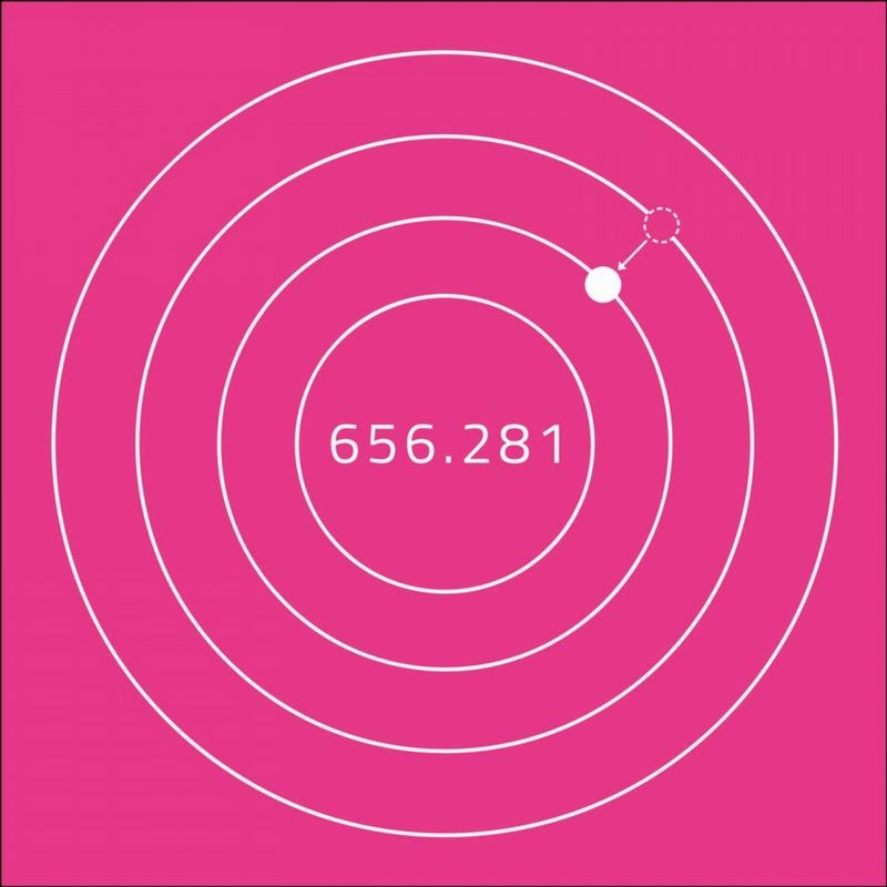 656.281